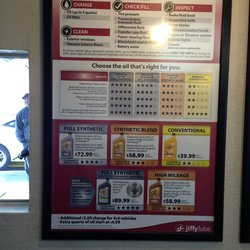 Jiffy Lube Oil Change Prices List and Saving Guide