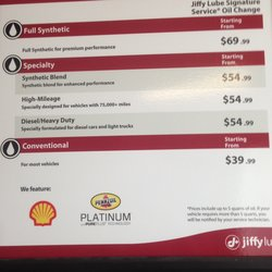 Car Service Prices