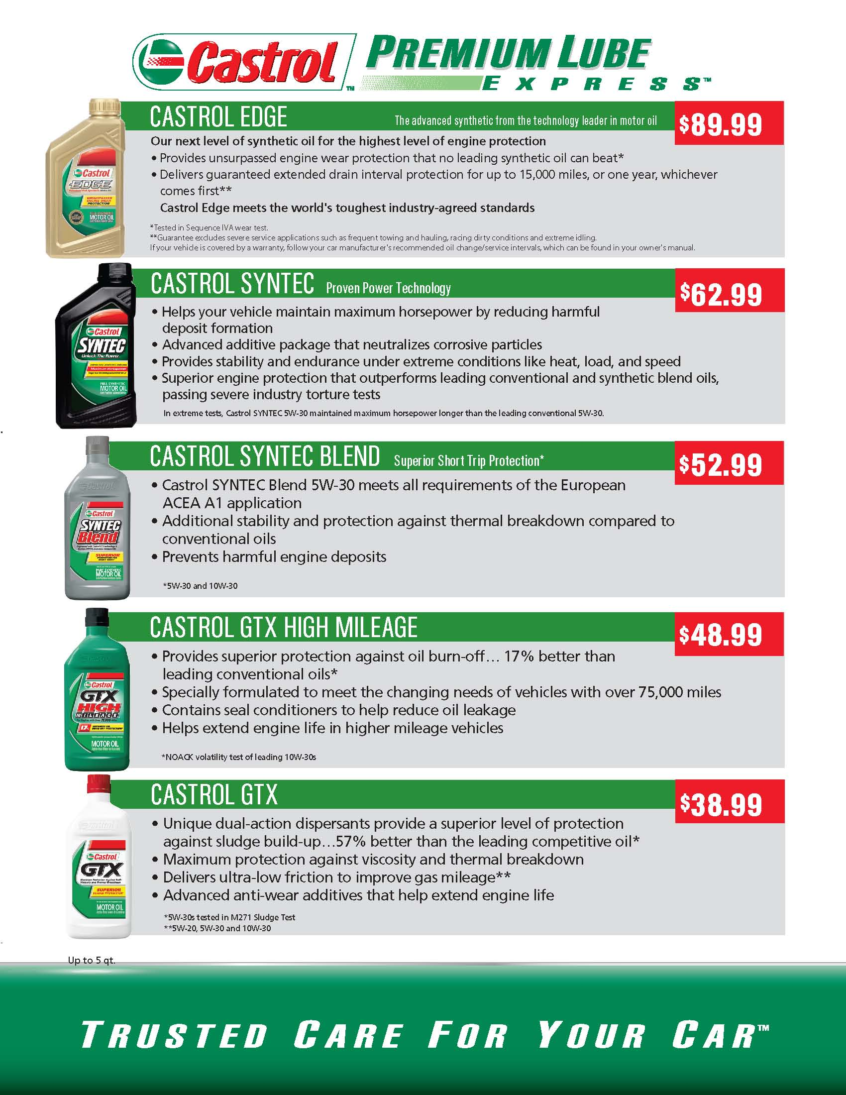 Castrol oil change costs