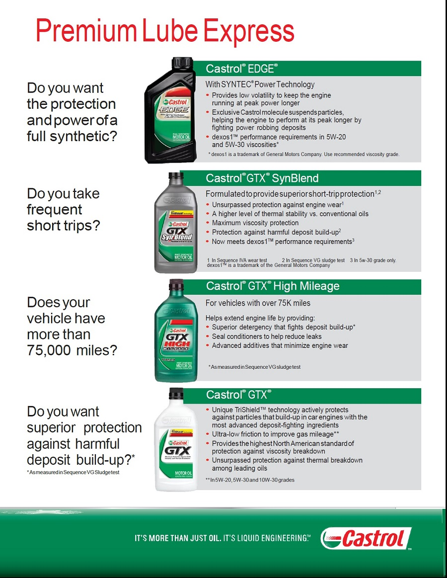 Castrol Premium Lube Express products
