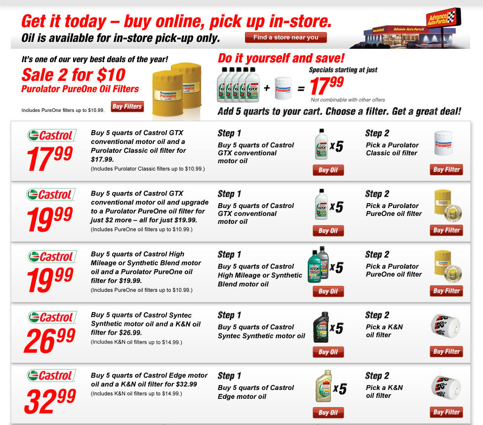 Castrol Oil Change Coupons, Prices, Locations & Hours