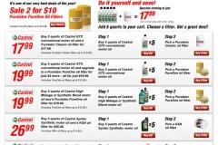 Castrol prices